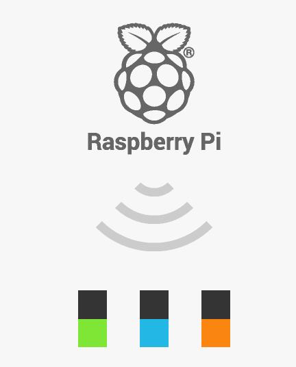 MESH Hub application for Raspberry Pi | Sony