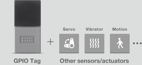 GPIO Tag + Other sensors/actuators(Servo, Vibrator, Motion)