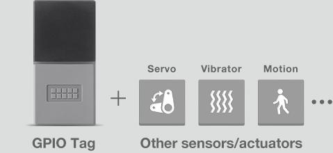GPIO Tag + Other sensors/actuators(Servo, Vibrator, Motion)