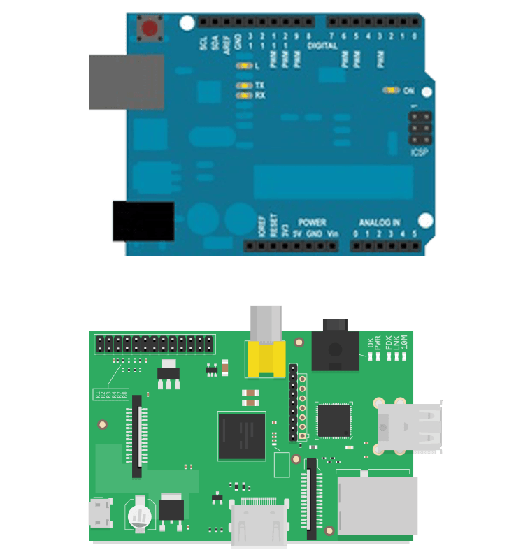 Arduino and Raspberry Pi