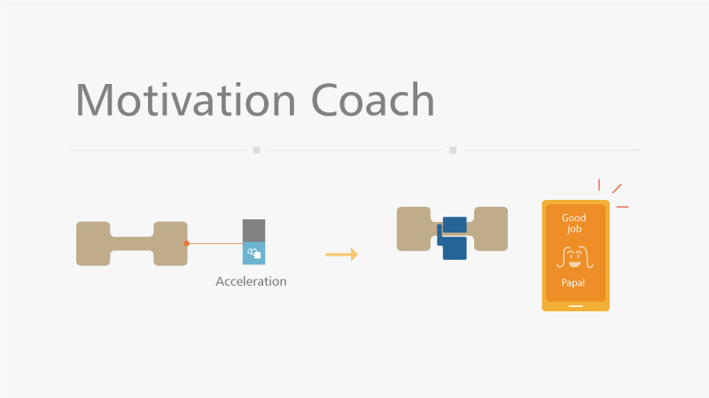 Motivation Coach Concept