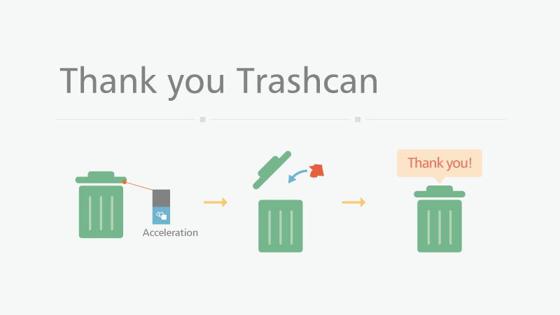 Thank you Trashcan Concept